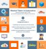 Wanted Talent in Automotive. automobile.it offre una borsa di studio di 1.000 €