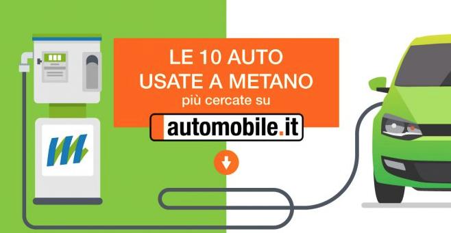 Il metano su internet: la classifica di Automobile.it