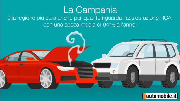 [Video Infografica] Auto mia, quanto mi costi?