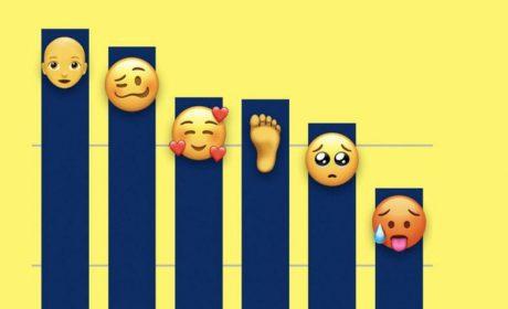 L'uomo calvo è l'emoji meno apprezzata di iOS 12.1